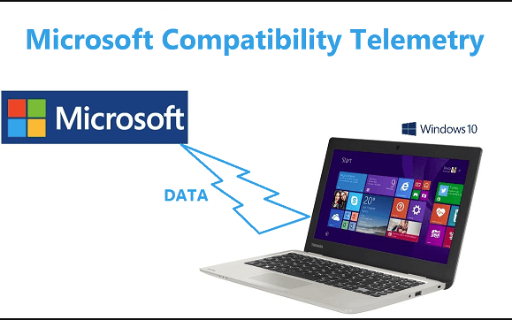 Microsoft Compatibility Telemetry High Disk