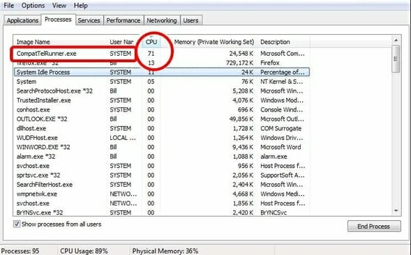 microsoft software protection high cpu usage