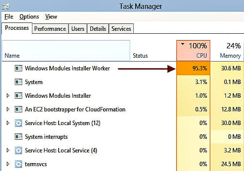 Windows-Modules-Installer-Worker-High-CPU-Usage-Error