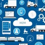 M2M-communication